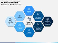 Quality Assurance PPT Slide 4
