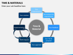 Time and Materials PPT Slide 4