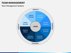 Team Management PPT Slide 2