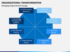 Organizational Transformation PPT Slide 6