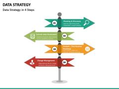 Data Strategy PPT Slide 19