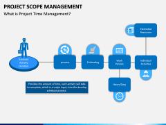 Project Scope Management PPT Slide 14