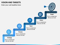 Vision and Targets PPT Slide 2