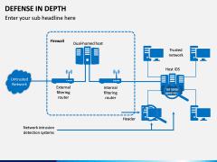 Defense in Depth PPT Slide 13