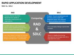 Rapid Application Development PPT Slide 38