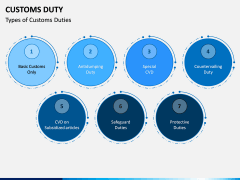 Customs Duty PPT Slide 4