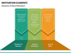 Motivation Elements PPT Slide 8