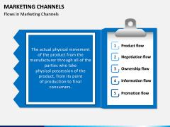 Marketing Channels PPT slide 4