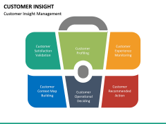 Customer Insight PPT Slide 28