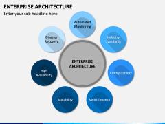 Enterprise Architecture PPT Slide 5