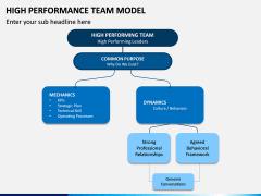 High Performance Team Model PPT Slide 11