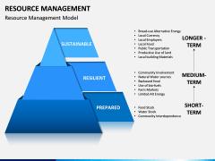 Resource Management PPT Slide 3