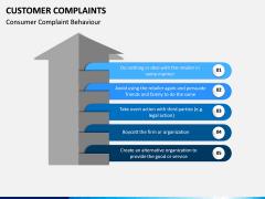 Customer Complaint PPT Slide 11