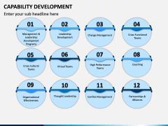 Capability Development PPT Slide 6