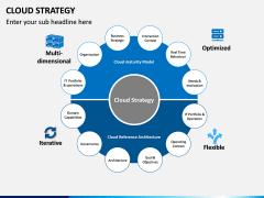 Cloud Strategy PPT Slide 1