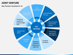 Joint Venture PPT Slide 7