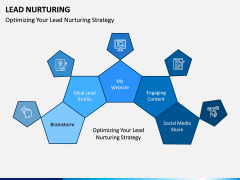 Lead Nurturing PPT Slide 13