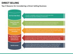 Direct Selling PPT Slide 28