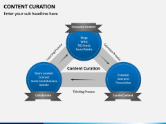 Content Curation PPT Slide 3