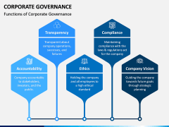 Corporate Governance PPT Slide 3