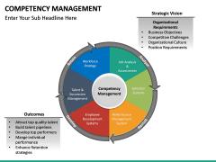 Competency Management PPT Slide 22