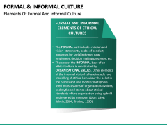 Formal and Informal Culture PPT Slide 19