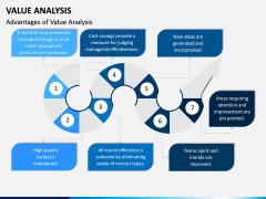 Value Analysis PPT Slide 15