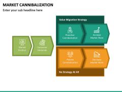Market Cannibalization PPT Slide 14