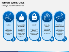 Remote Workforce PPT Slide 2