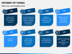 Internet of Things (IOT) PPT Slide 13