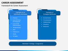 Career Assessment PPT Slide 2