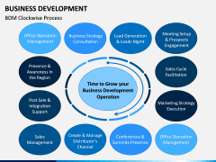 Business Development PPT Slide 8