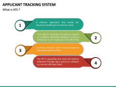 Applicant Tracking System PPT Slide 14