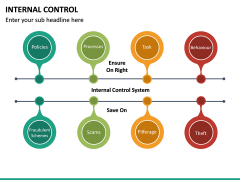Internal Control PPT slide 14