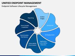 Unified Endpoint Management PPT Slide 10