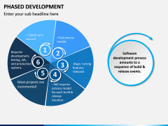 Phased Development PPT Slide 3