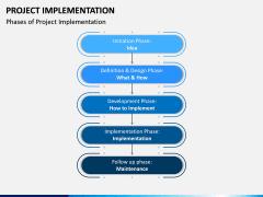 Project Implementation PPT Slide 7