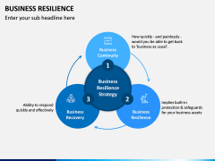 Business Resilience PPT Slide 8