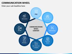 Communication Wheel PPT Slide 6