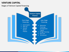Venture Capital PPT Slide 12
