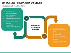 Borderline Personality Disorder (BPD) PPT Slide 15