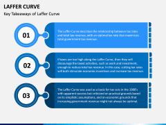Laffer Curve PPT Slide 5