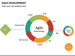 Agile Development PPT Slide 28