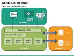 System Architecture PPT Slide 19