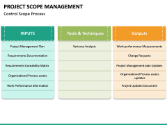 Project Scope Management PPT Slide 23