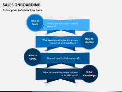 Sales Onboarding PPT Slide 6