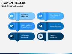 Financial Inclusion PPT Slide 7