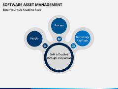 Software Asset Management PPT Slide 6