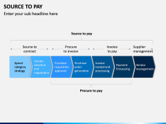 Source to Pay PPT Slide 5