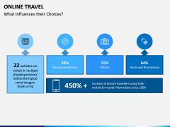 Online Travel PPT Slide 9